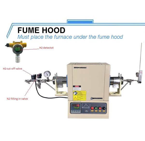 1500C Compact Hydrogen Gas Tube Furnace with 2